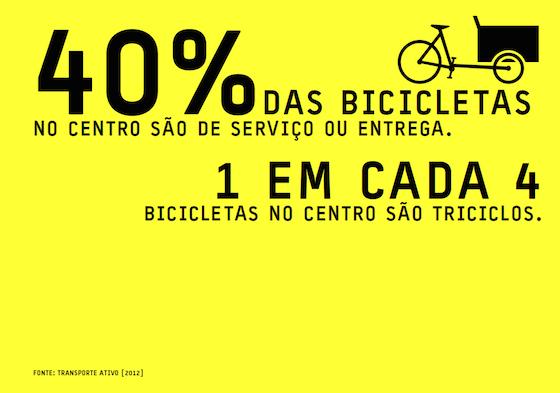 percentual-bicicleta-carga-centro